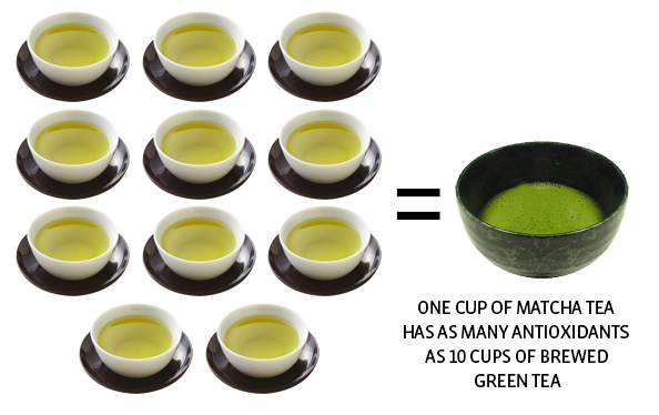 How to Brew Green Tea recommend