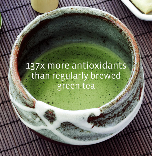 137x Antioxidants